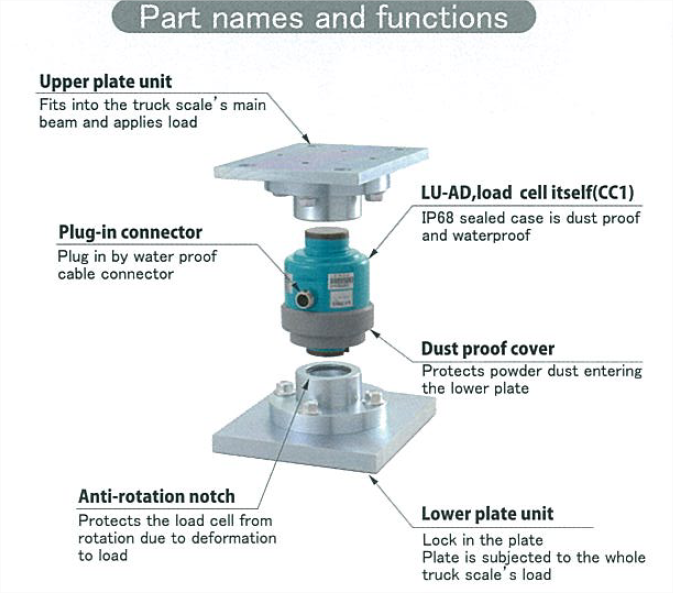 Compression Load cell - PYEI SONE HEIN GROUP OF COMPANIES