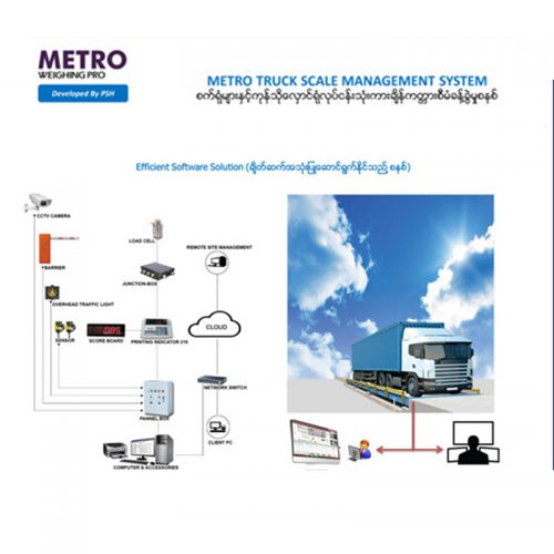 Metro Truck Scale Management Software