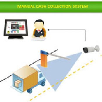 METRO Toll Management System Software