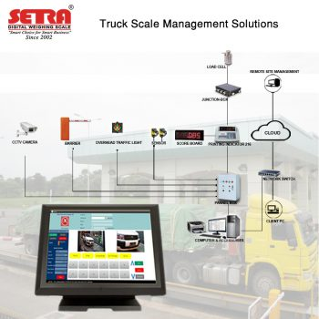 Truck Scale Management Solutions